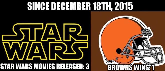 browns star wars