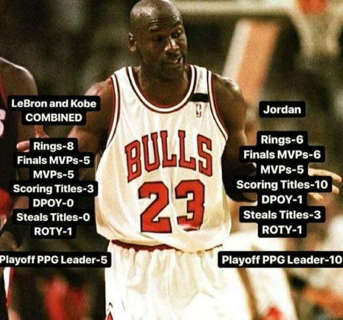Kobe vs. mj