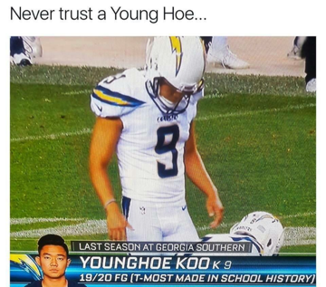 Younghoe