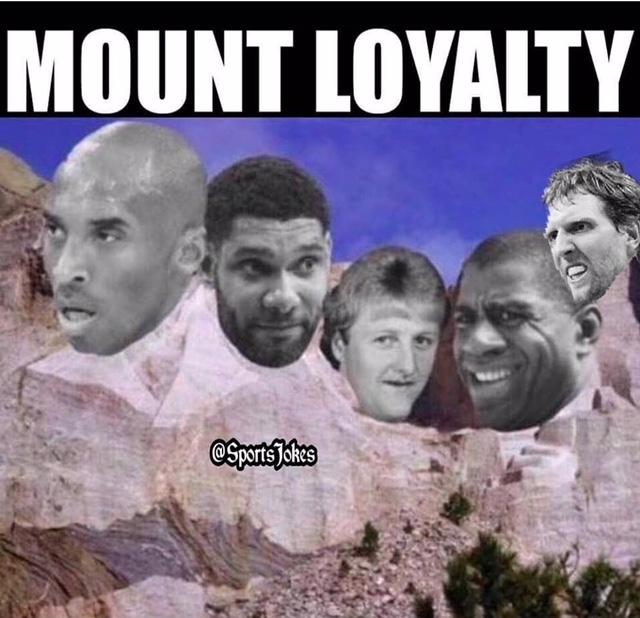 Mt. Loyalty