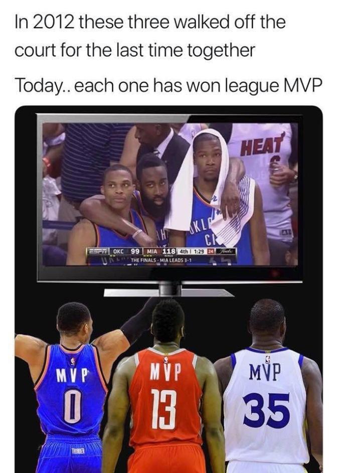MVP OKC